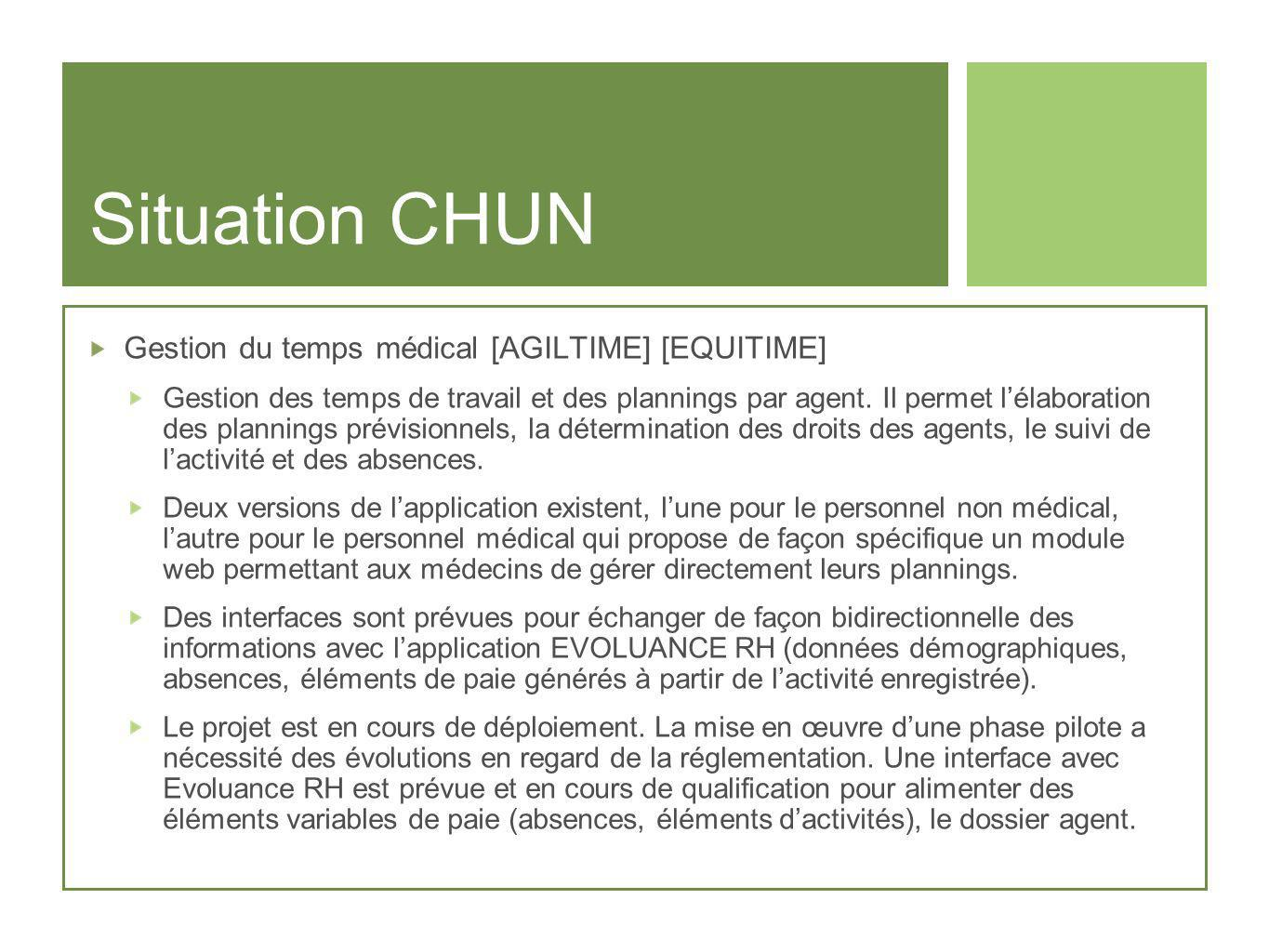 Situation CHUN Gestion du temps médical [AGILTIME] [EQUITIME]